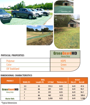 Grass Guard HD
