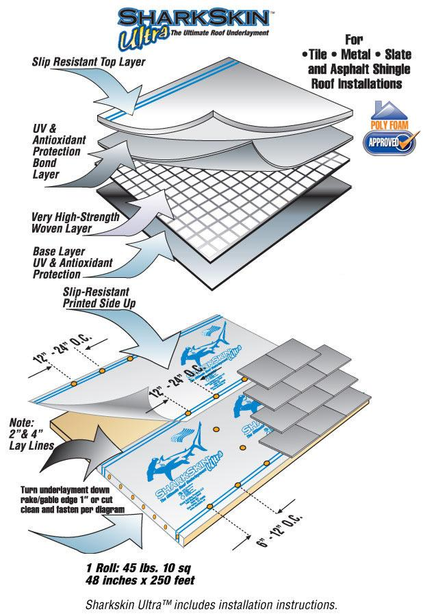 Sharkskin - The Ultimate Roof Underlayment - Made by a Roofer for Roofers - 877.742.7507