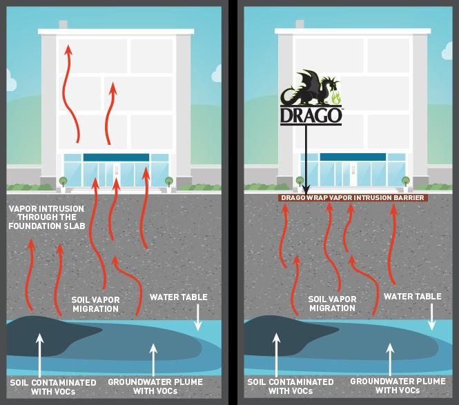 Vapor Intrusion Barrier