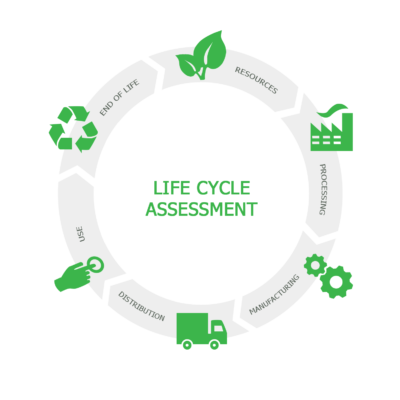 Building Life Cycle Assessment Software - Easy CO2 & Ecodesign