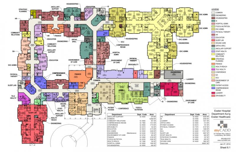 CAFM Base Plan Updates - myCadd