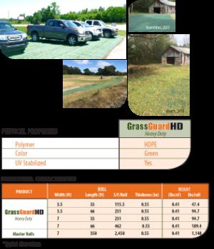 Grass Guard HD