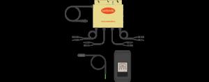 Hybrid Water Heaters - SunBandit