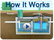 RetroFAST® Septic System Enhancement - BioMicrobics Inc.BioMicrobics Inc.