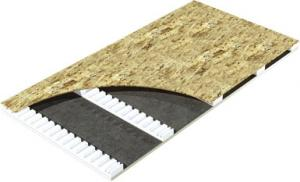 ACFoam CrossVent - Atlas Roof Insulation