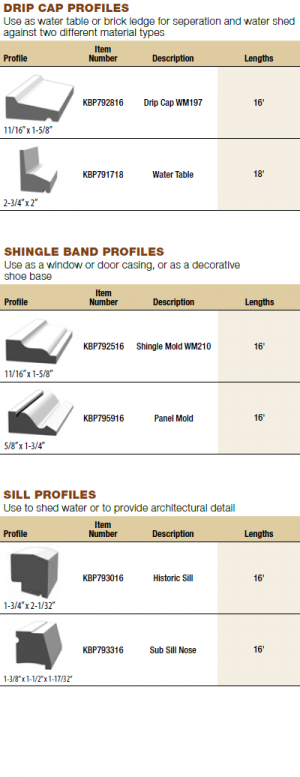 Decorative PVC Trim Molding | KOMA Building Products