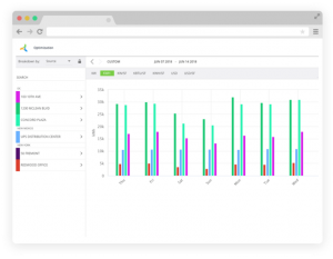 Real-Time Utility Tracking for Commercial Real Estate | Aquicore