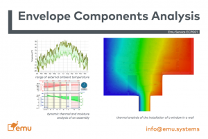 Envelope Components Analysis – Emu Systems
