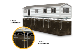 Prefab and mobile homes
