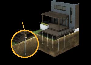 Decks - GoliathTech