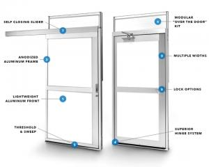 Durable Doors for Tempoary Wall Barrier Systems | STARC Systems