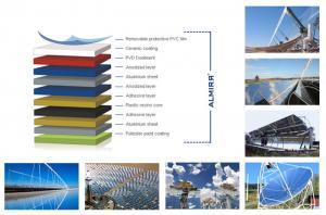 Almirr - Aluminum Mirror designed for solar energy applications