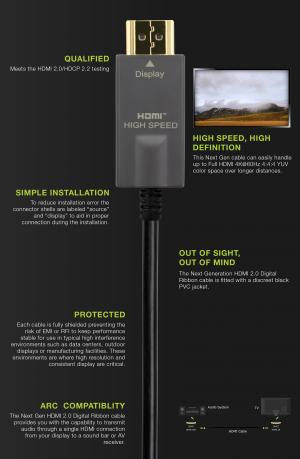 NEXTGENERATION Digital Ribbon Cables