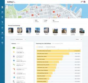 Building Information Modeling | BMS Software | Lucid