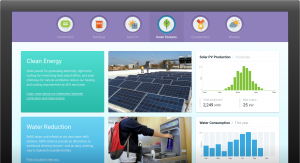 Building Efficiency Software | Energy Reduction Competition | Lucid