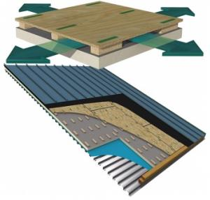 Cool Vent - Hunter Panels - The Innovator of Polyiso Products